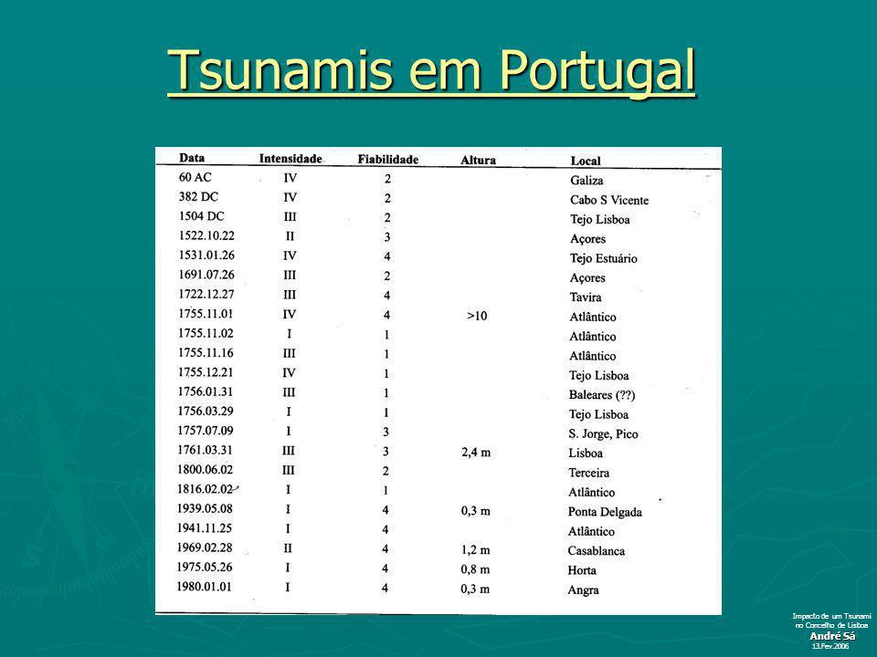 Hospitais afectados por inundação de 10 metros André Sá 13.Fev.2006 Impacto de um Tsunami no Concelho de Lisboa