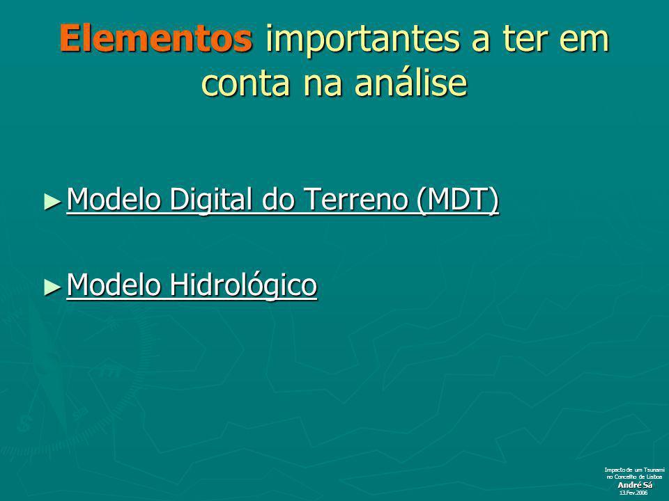Elementos importantes a ter em conta na análise Modelo Digital do Terreno (MDT) Modelo Digital do Terreno (MDT) Modelo Hidrológico Modelo Hidrológico André Sá 13.Fev.2006 Impacto de um Tsunami no Concelho de Lisboa