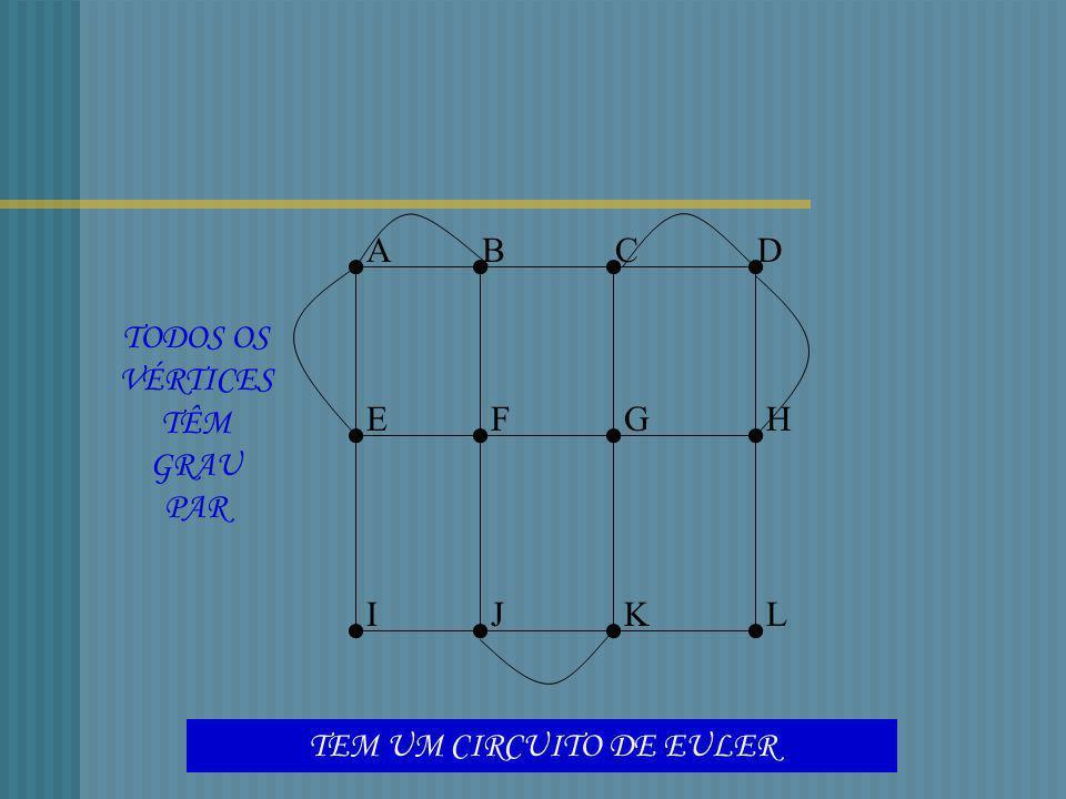EFGH IJKL ABCD 7 arestas duplicadas 5 arestasduplicadas