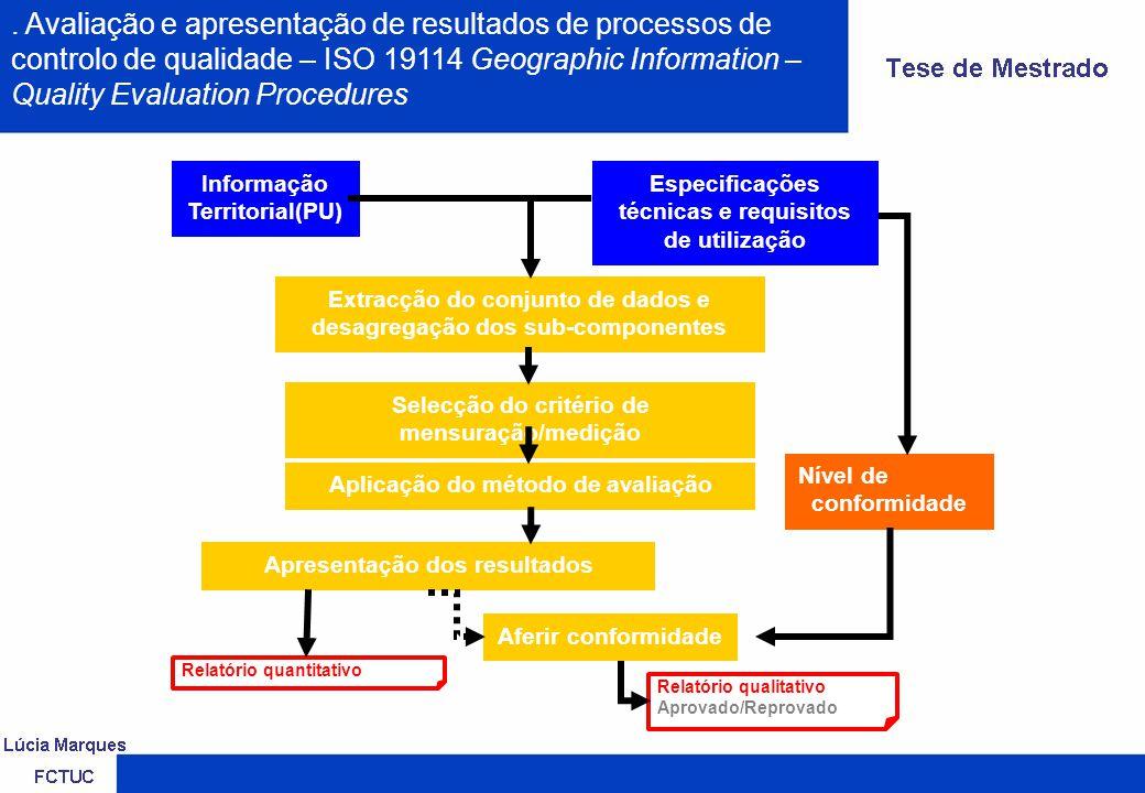 Passo 1 – Extracção do conjunto de dados e desagregação dos seus sub-componentes Definição do âmbito do processo e identificação do conjunto de dados a ser testado (em conformidade com as exigências da ISO 19113:2002, Geographic Information – Quality principles); Repetido para os diversos testes impostos pelas especificações técnicas e requisitos de utilização..