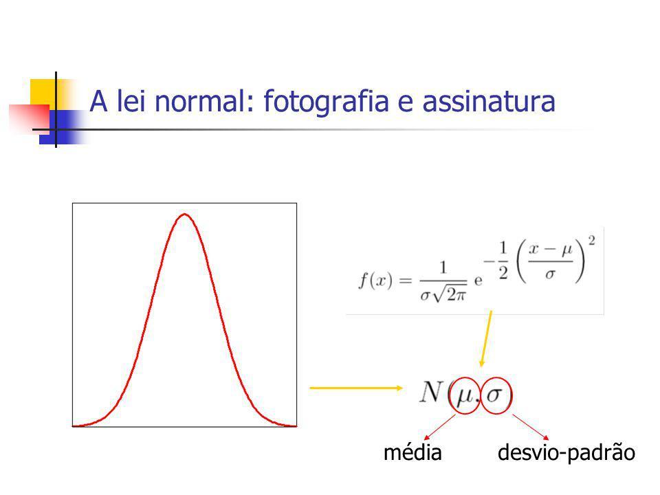 A lei normal: fotografia e assinatura médiadesvio-padrão