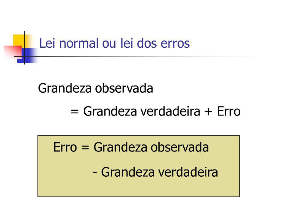 Lei normal ou lei dos erros Grandeza observada = Grandeza verdadeira + Erro Erro = Grandeza observada - Grandeza verdadeira