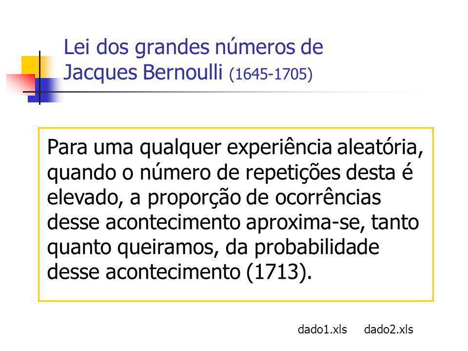 Lei dos grandes números de Jacques Bernoulli (1645-1705) Para uma qualquer experiência aleatória, quando o número de repetições desta é elevado, a proporção de ocorrências desse acontecimento aproxima-se, tanto quanto queiramos, da probabilidade desse acontecimento (1713).