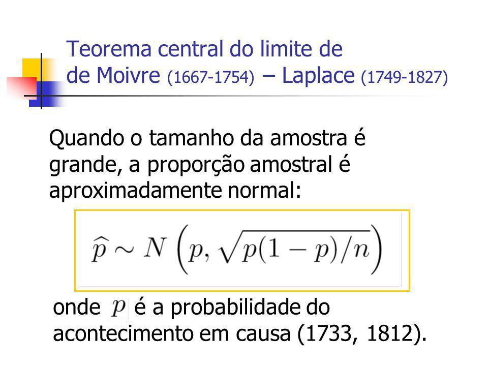 Teorema central do limite de de Moivre (1667-1754) – Laplace (1749-1827) Quando o tamanho da amostra é grande, a proporção amostral é aproximadamente normal: onde é a probabilidade do acontecimento em causa (1733, 1812).