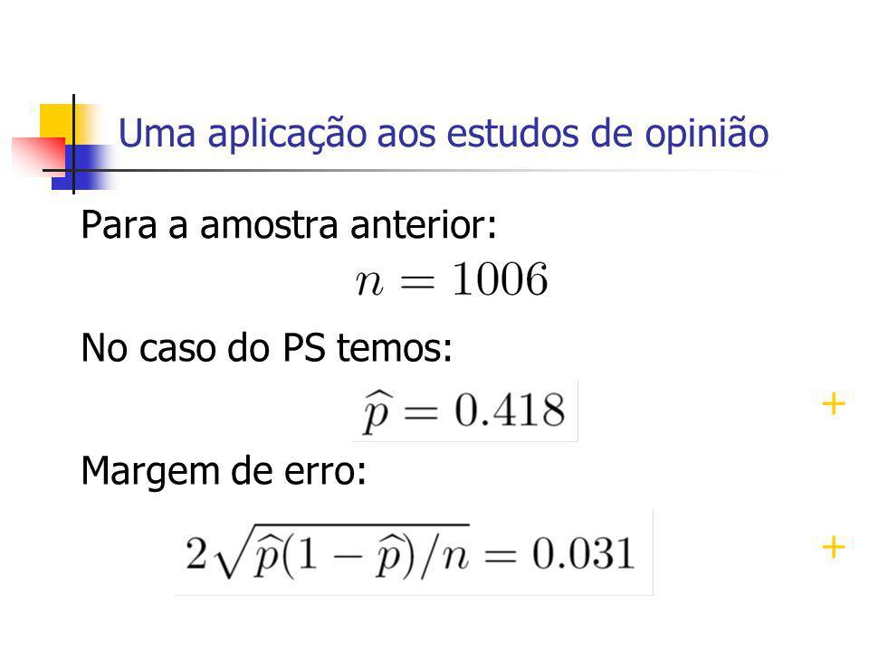 Para a amostra anterior: Uma aplicação aos estudos de opinião Margem de erro: No caso do PS temos: + +