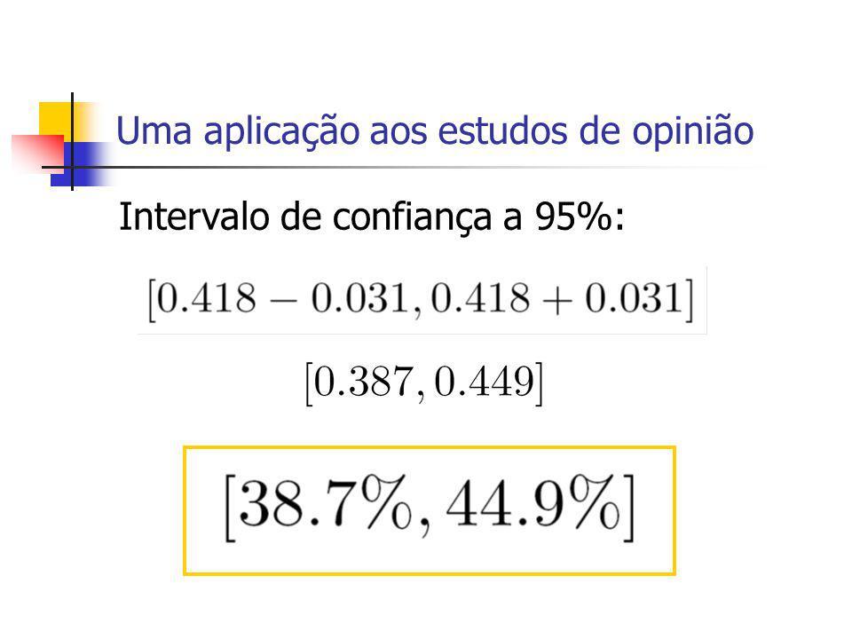 Uma aplicação aos estudos de opinião Intervalo de confiança a 95%: