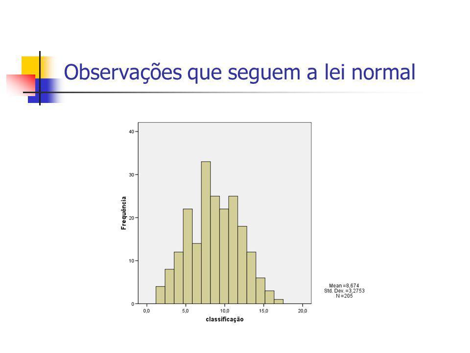 Quando p=1/3 e n=10: Teorema central do limite de de Moivre (1667-1754) – Laplace (1749-1827)