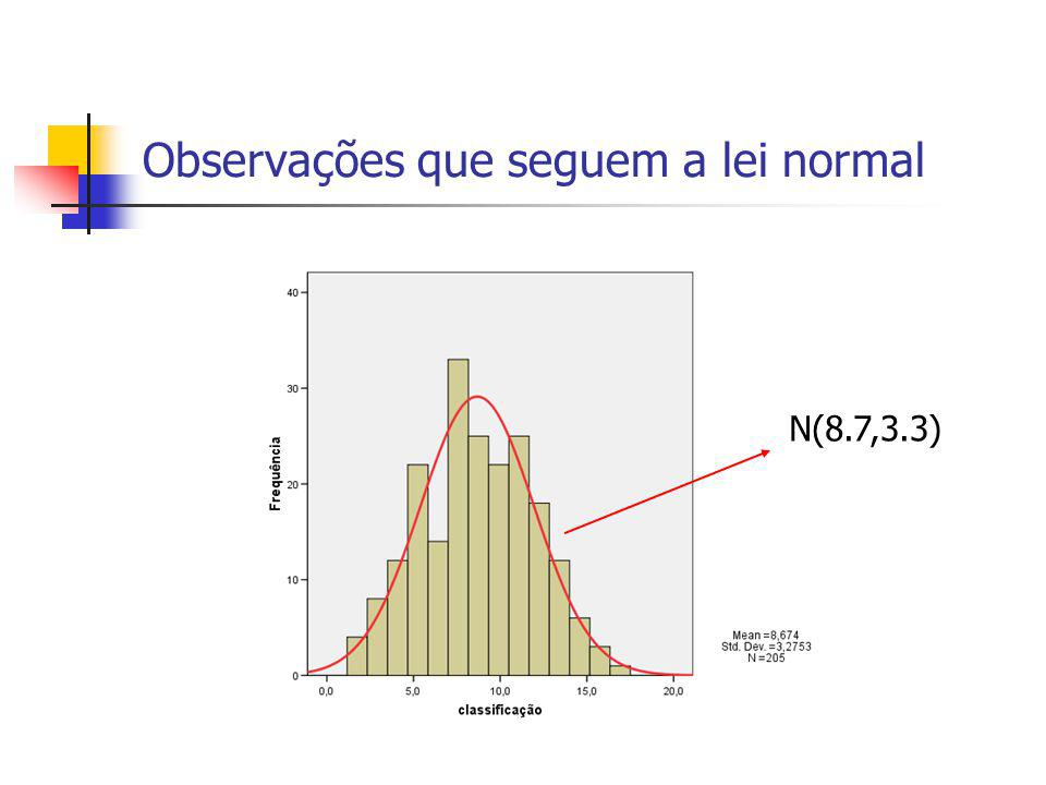 Lei normal ou lei dos erros O matemático Johann Carl Friedrich Gauss (1777 – 1855) tem o seu nome ligado à lei normal.