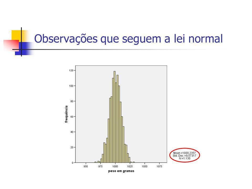 N(1000.2,9.6)