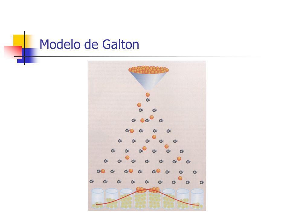 Modelo de Galton