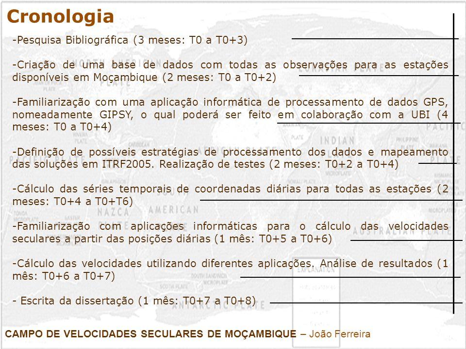 Cronologia -Pesquisa Bibliográfica (3 meses: T0 a T0+3) -Criação de uma base de dados com todas as observações para as estações disponíveis em Moçambi