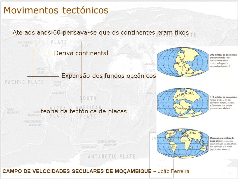 Movimentos tectónicos Até aos anos 60 pensava-se que os continentes eram fixos CAMPO DE VELOCIDADES SECULARES DE MOÇAMBIQUE – João Ferreira Deriva continental Expansão dos fundos oceânicos teoria da tectónica de placas