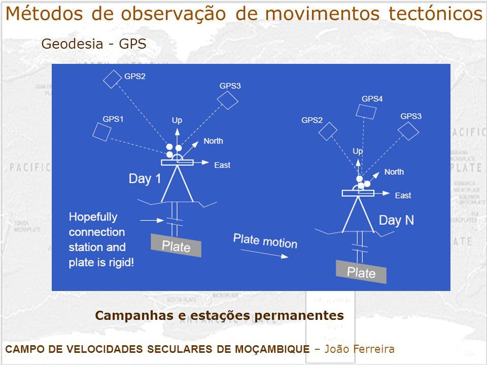 CAMPO DE VELOCIDADES SECULARES DE MOÇAMBIQUE – João Ferreira Campanhas e estações permanentes Métodos de observação de movimentos tectónicos Geodesia