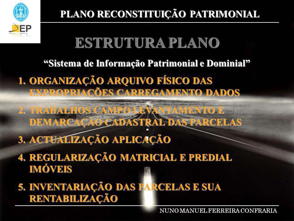 PLANO RECONSTITUIÇÃO PATRIMONIAL NUNO MANUEL FERREIRA CONFRARIA ESTRUTURA PLANO Sistema de Informação Patrimonial e Dominial 1.ORGANIZAÇÃO ARQUIVO FÍS