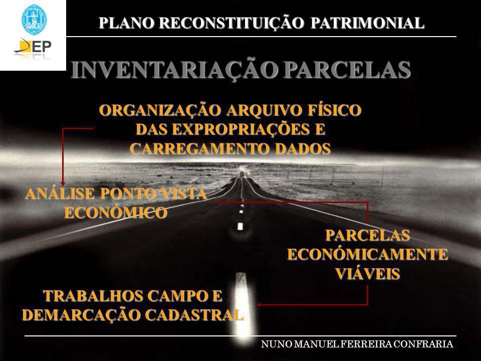 PLANO RECONSTITUIÇÃO PATRIMONIAL NUNO MANUEL FERREIRA CONFRARIA INVENTARIAÇÃO PARCELAS ORGANIZAÇÃO ARQUIVO FÍSICO DAS EXPROPRIAÇÕES E CARREGAMENTO DAD