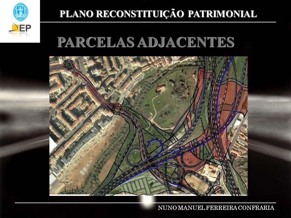 PLANO RECONSTITUIÇÃO PATRIMONIAL NUNO MANUEL FERREIRA CONFRARIA OBJECTIVOS IMPLEMENTAÇÃO FUNCIONALIDADES Sistema de Informação Patrimonial e Dominial OPERAÇÕES ANÁLISE ESPACIAL AUTOMATIZADAS PARCELAS ECONOMICAMENTE VIÁVEISPARCELAS ECONOMICAMENTE VIÁVEIS CONTROLO DE QUALIDADECONTROLO DE QUALIDADE