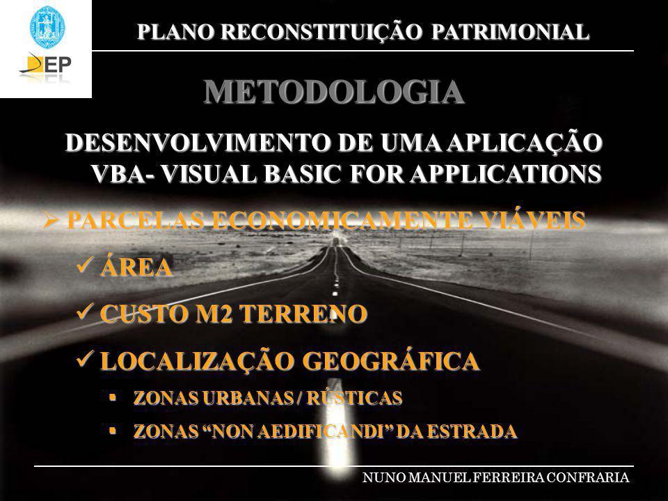 PLANO RECONSTITUIÇÃO PATRIMONIAL NUNO MANUEL FERREIRA CONFRARIA METODOLOGIA DESENVOLVIMENTO DE UMA APLICAÇÃO VBA- VISUAL BASIC FOR APPLICATIONS CONTROLO QUALIDADE CONTROLO QUALIDADE RIGOR DIGITALIZAÇÃO RIGOR DIGITALIZAÇÃO TRABALHO CAMPO ENTIDADES EXTERNAS TRABALHO CAMPO ENTIDADES EXTERNAS CASOS AMBIGUIDADE CASOS AMBIGUIDADE