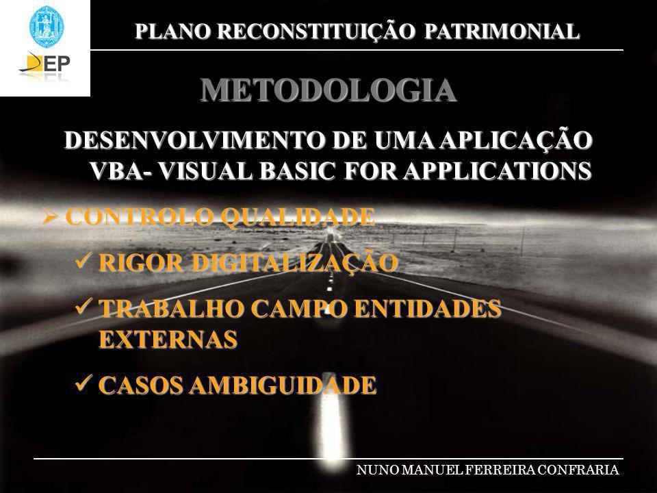 PLANO RECONSTITUIÇÃO PATRIMONIAL NUNO MANUEL FERREIRA CONFRARIA METODOLOGIA DESENVOLVIMENTO DE UMA APLICAÇÃO VBA- VISUAL BASIC FOR APPLICATIONS CONTRO