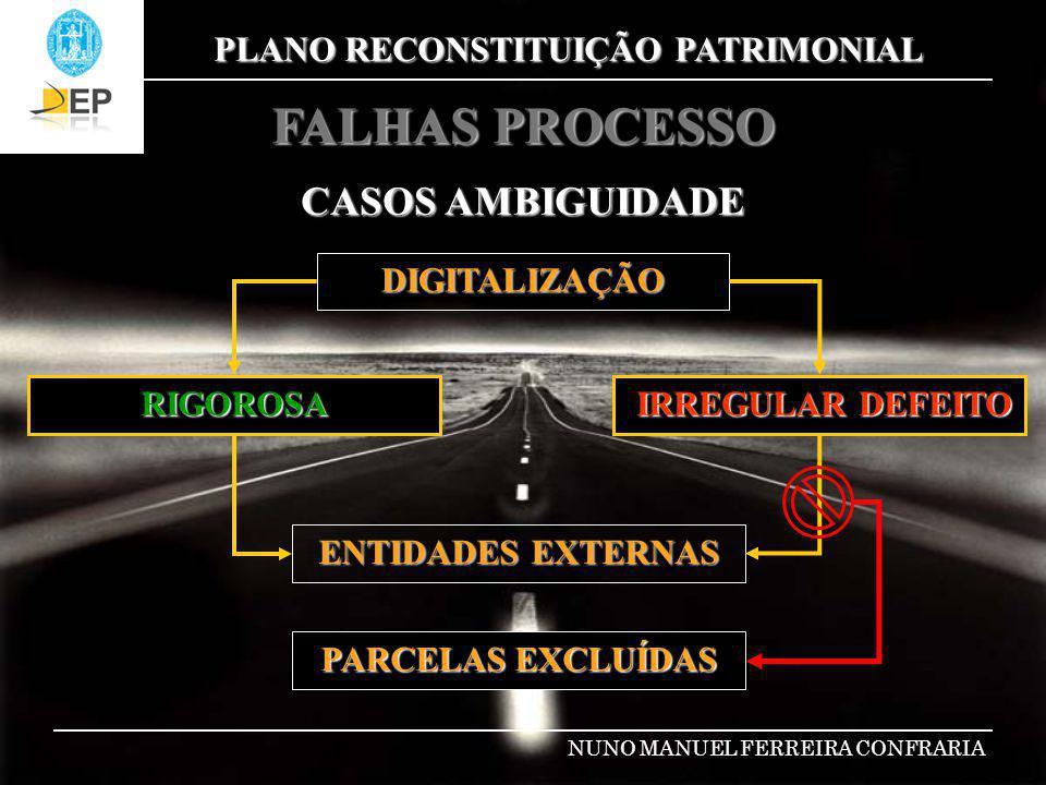 PLANO RECONSTITUIÇÃO PATRIMONIAL NUNO MANUEL FERREIRA CONFRARIA PARCELAS HIPOTETICAMENTE VIÁVEIS MOTIVAÇÃO / DESAFIO DETERMINAR PARCELAS EXCLUÍDAS ANTIGUIDADE PLANTAS PARCELARES ANTIGUIDADE PLANTAS PARCELARES MARGEM ERRO ÁREA MARGEM ERRO ÁREA CUSTOS ADICIONAIS FALSO
