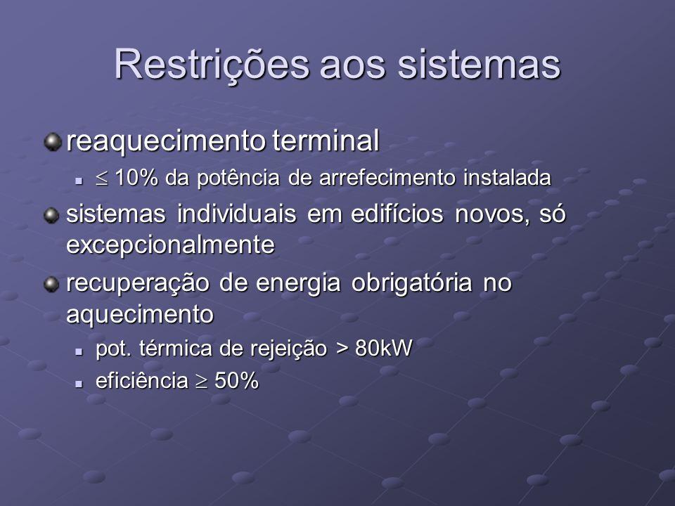 Restrições aos sistemas reaquecimento terminal 10% da potência de arrefecimento instalada 10% da potência de arrefecimento instalada sistemas individuais em edifícios novos, só excepcionalmente recuperação de energia obrigatória no aquecimento pot.