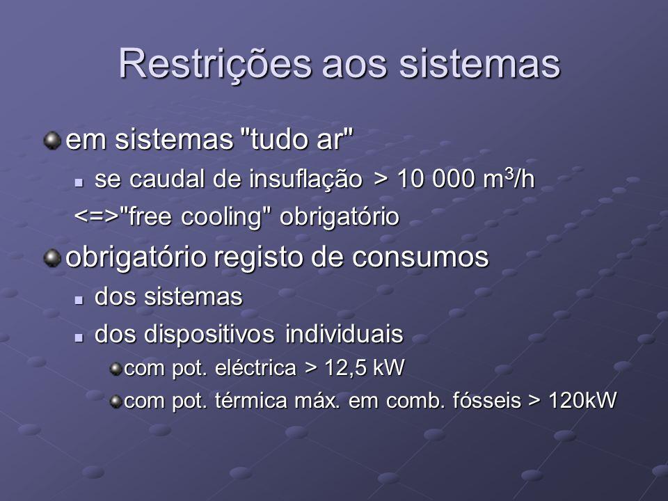 Restrições aos sistemas Restrições aos sistemas em sistemas tudo ar se caudal de insuflação > 10 000 m 3 /h se caudal de insuflação > 10 000 m 3 /h free cooling obrigatório free cooling obrigatório obrigatório registo de consumos dos sistemas dos sistemas dos dispositivos individuais dos dispositivos individuais com pot.