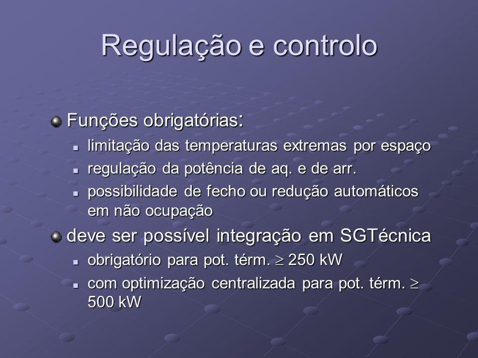 Regulação e controlo Funções obrigatórias : limitação das temperaturas extremas por espaço limitação das temperaturas extremas por espaço regulação da potência de aq.