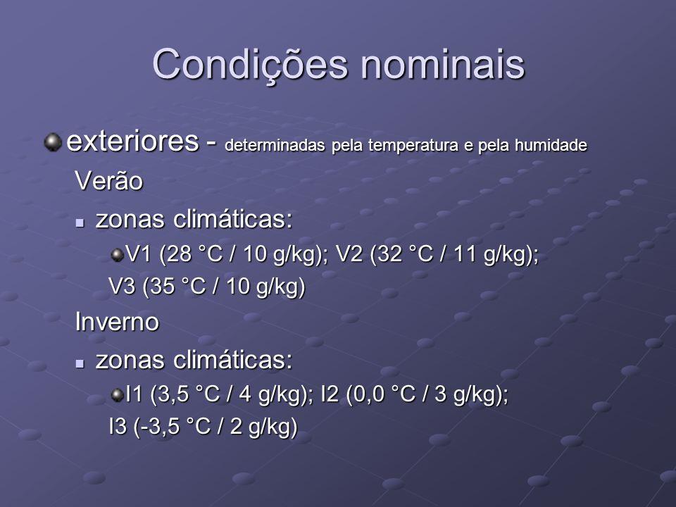Condições nominais características construtivas valores de referência do RCCTE valores de referência do RCCTE potência térmica nominal de aquecimento potência térmica nominal de arrefecimento valores nominais de caudal de ar novo