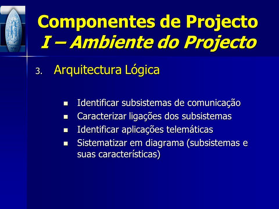 Componentes de Projecto I – Ambiente do Projecto 3. Arquitectura Lógica Identificar subsistemas de comunicação Identificar subsistemas de comunicação