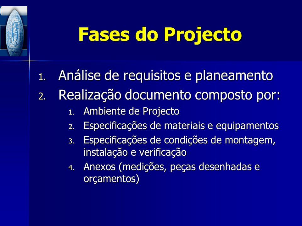 Fases do Projecto 1. Análise de requisitos e planeamento 2. Realização documento composto por: 1. Ambiente de Projecto 2. Especificações de materiais