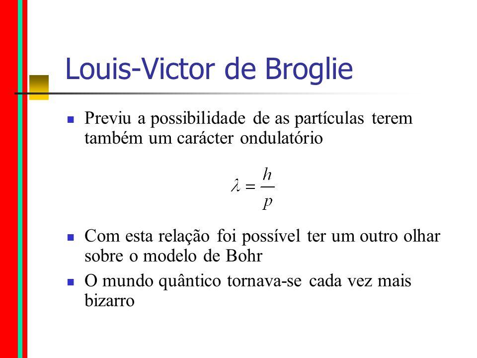 Louis-Victor de Broglie Previu a possibilidade de as partículas terem também um carácter ondulatório Com esta relação foi possível ter um outro olhar sobre o modelo de Bohr O mundo quântico tornava-se cada vez mais bizarro