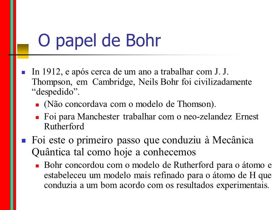 O papel de Bohr In 1912, e após cerca de um ano a trabalhar com J.