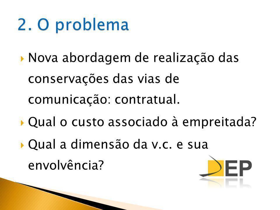 Nova abordagem de realização das conservações das vias de comunicação: contratual. Qual o custo associado à empreitada? Qual a dimensão da v.c. e sua