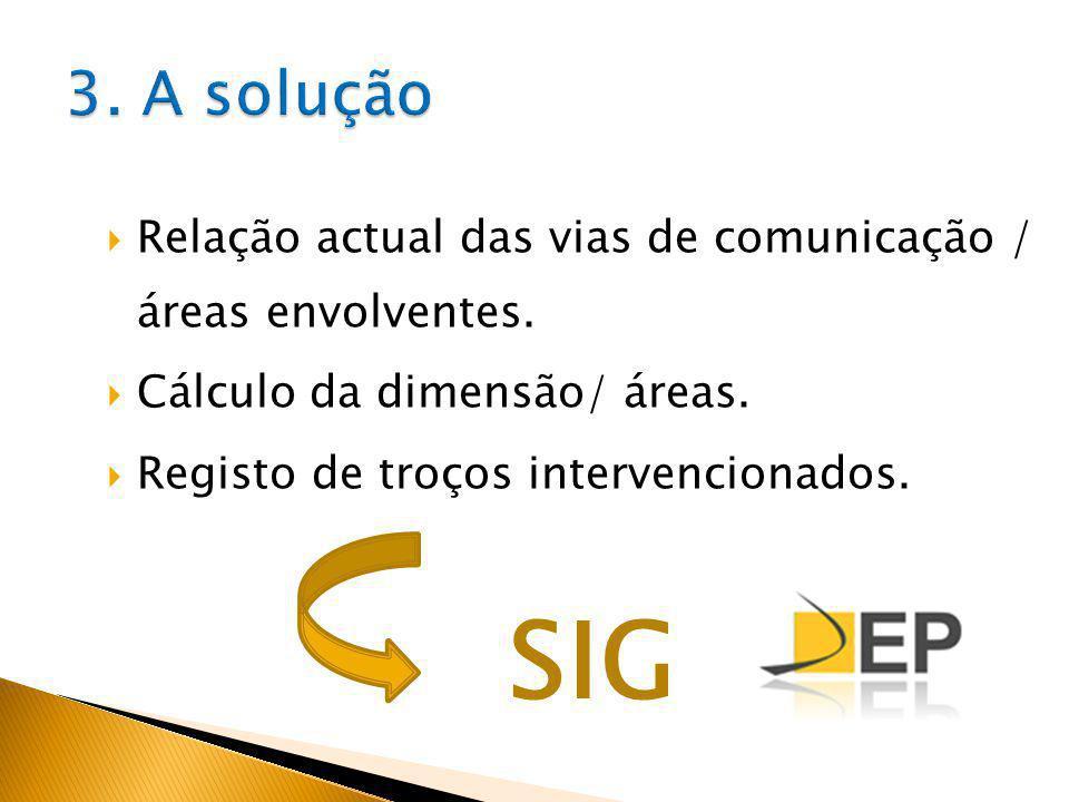 Relação actual das vias de comunicação / áreas envolventes. Cálculo da dimensão/ áreas. Registo de troços intervencionados. SIG