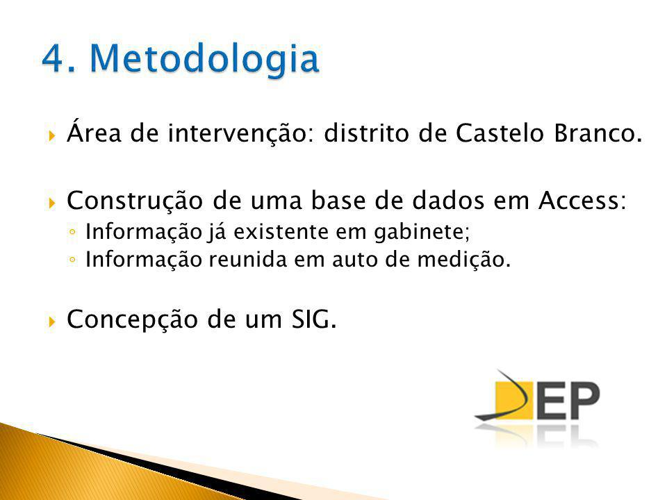 Área de intervenção: distrito de Castelo Branco. Construção de uma base de dados em Access: Informação já existente em gabinete; Informação reunida em