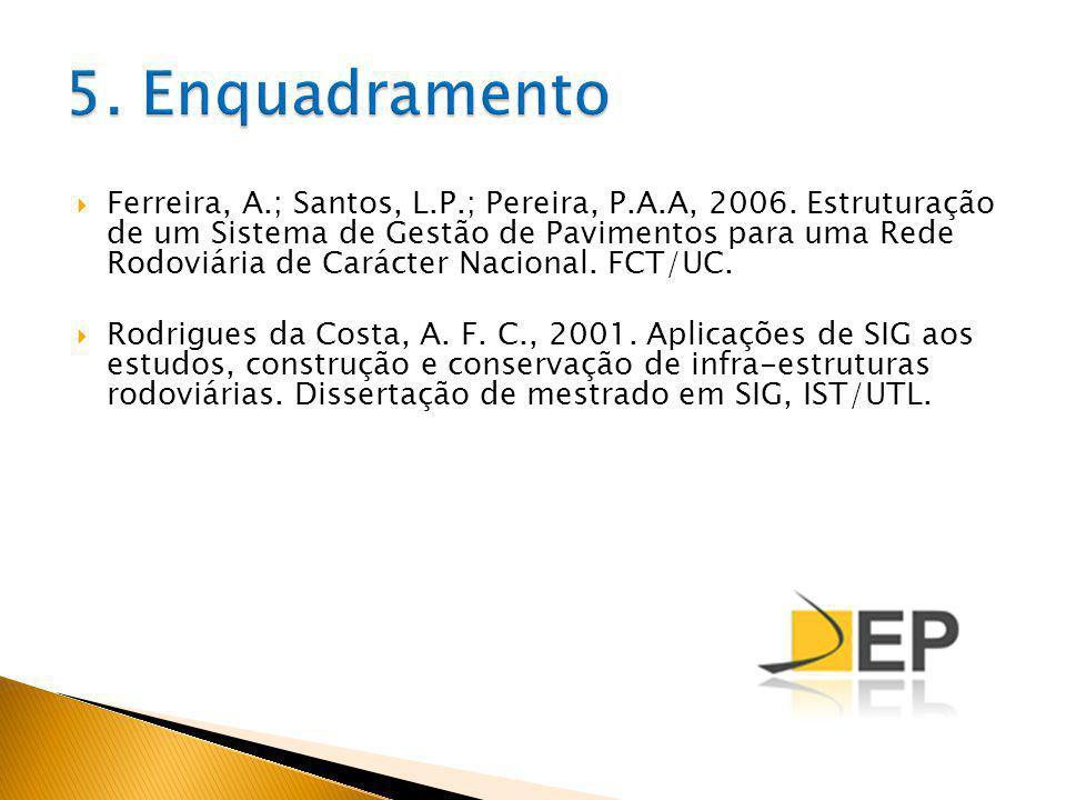 Ferreira, A.; Santos, L.P.; Pereira, P.A.A, 2006. Estruturação de um Sistema de Gestão de Pavimentos para uma Rede Rodoviária de Carácter Nacional. FC
