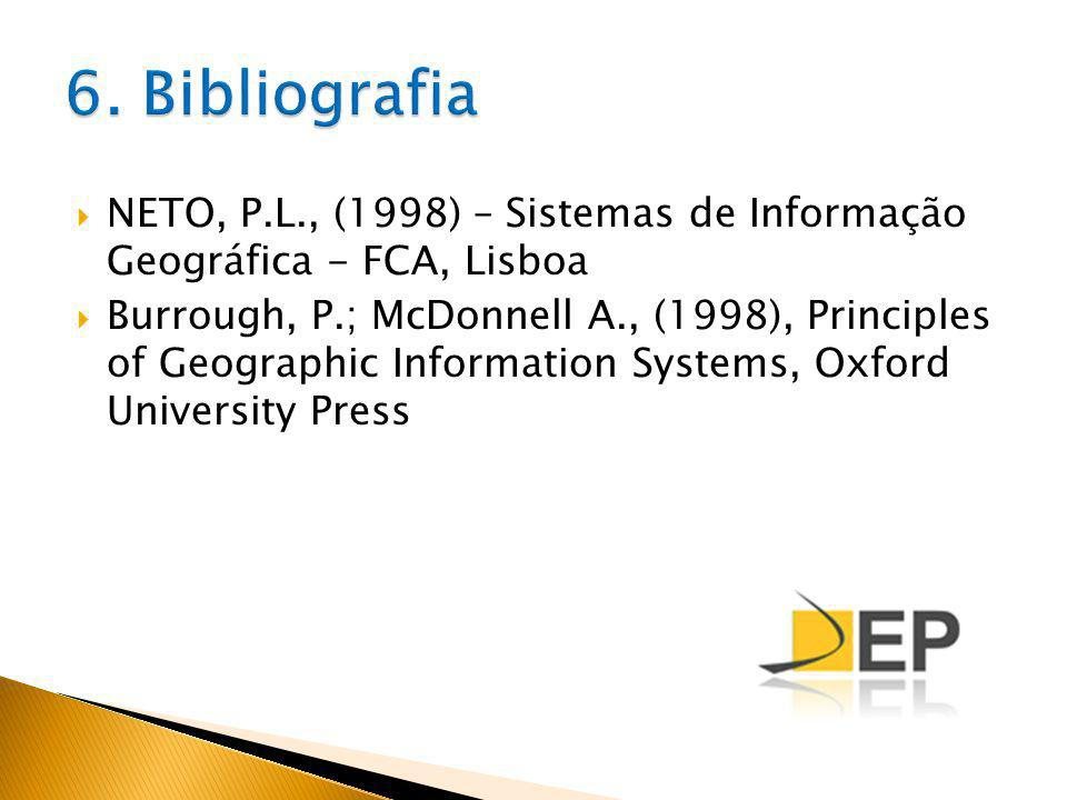 NETO, P.L., (1998) – Sistemas de Informação Geográfica - FCA, Lisboa Burrough, P.; McDonnell A., (1998), Principles of Geographic Information Systems, Oxford University Press