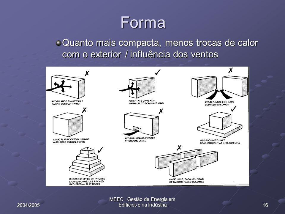 162004/2005 MEEC - Gestão de Energia em Edifícios e na Indústria Forma Quanto mais compacta, menos trocas de calor com o exterior / influência dos ven