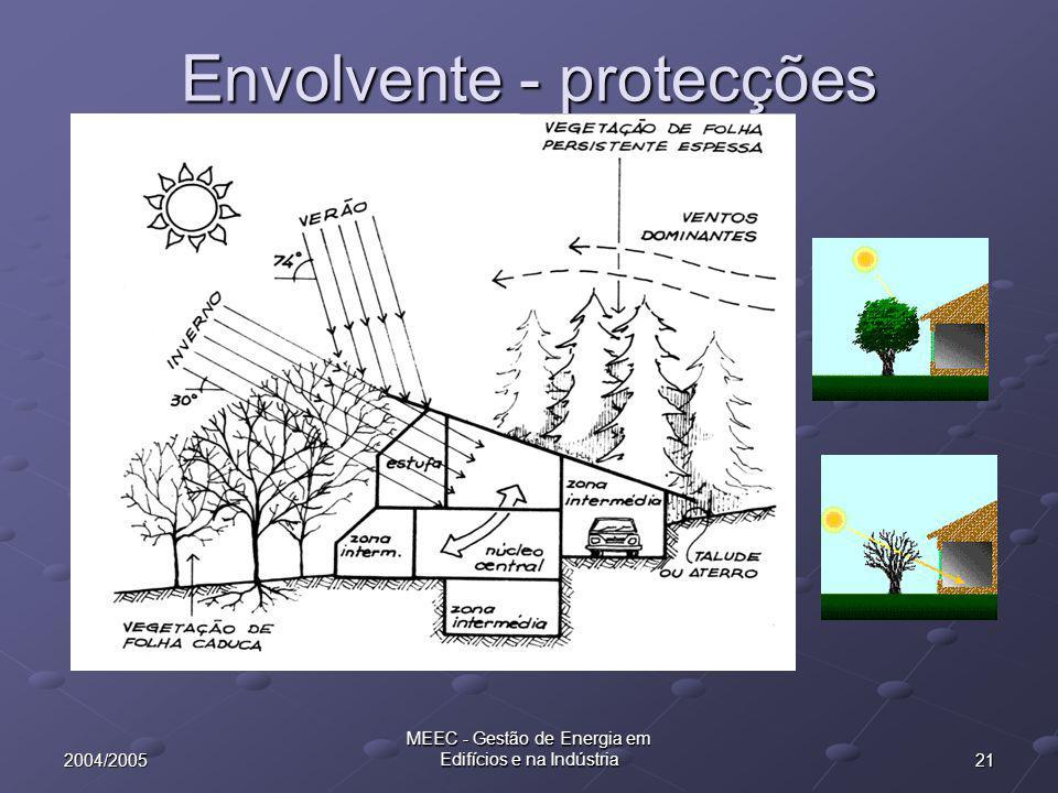 212004/2005 MEEC - Gestão de Energia em Edifícios e na Indústria Envolvente - protecções