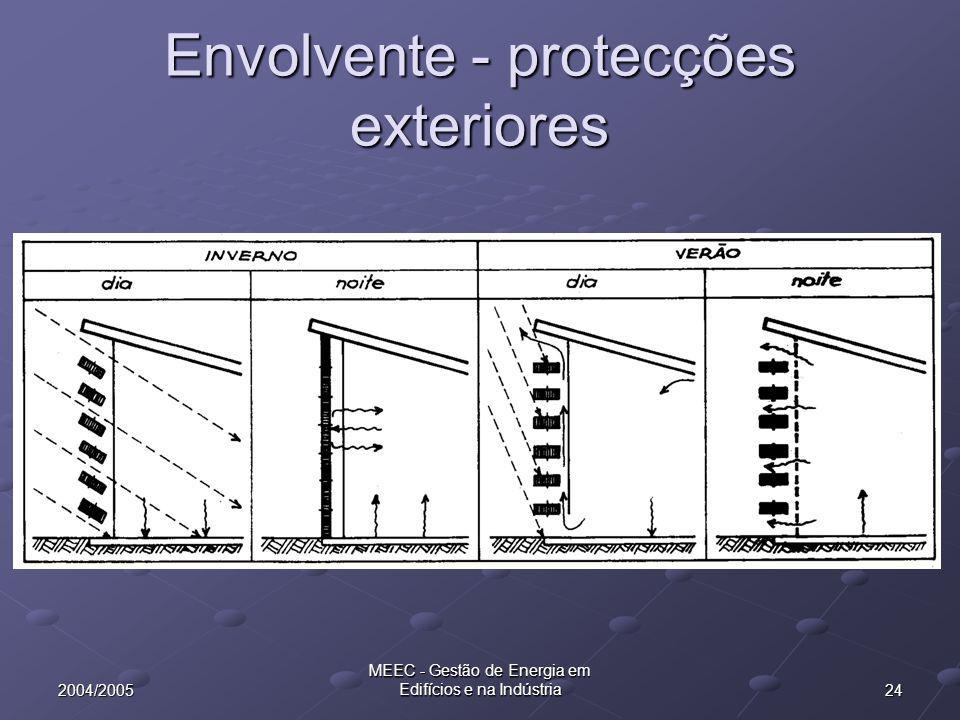 242004/2005 MEEC - Gestão de Energia em Edifícios e na Indústria Envolvente - protecções exteriores
