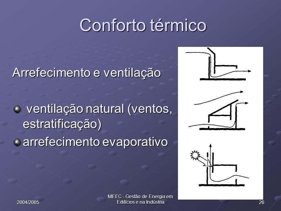 262004/2005 MEEC - Gestão de Energia em Edifícios e na Indústria Conforto térmico Arrefecimento e ventilação ventilação natural (ventos, estratificação) ventilação natural (ventos, estratificação) arrefecimento evaporativo