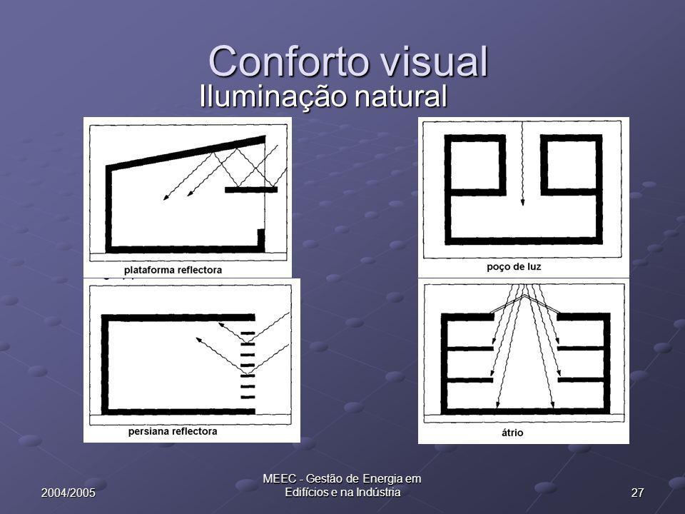 272004/2005 MEEC - Gestão de Energia em Edifícios e na Indústria Conforto visual Iluminação natural
