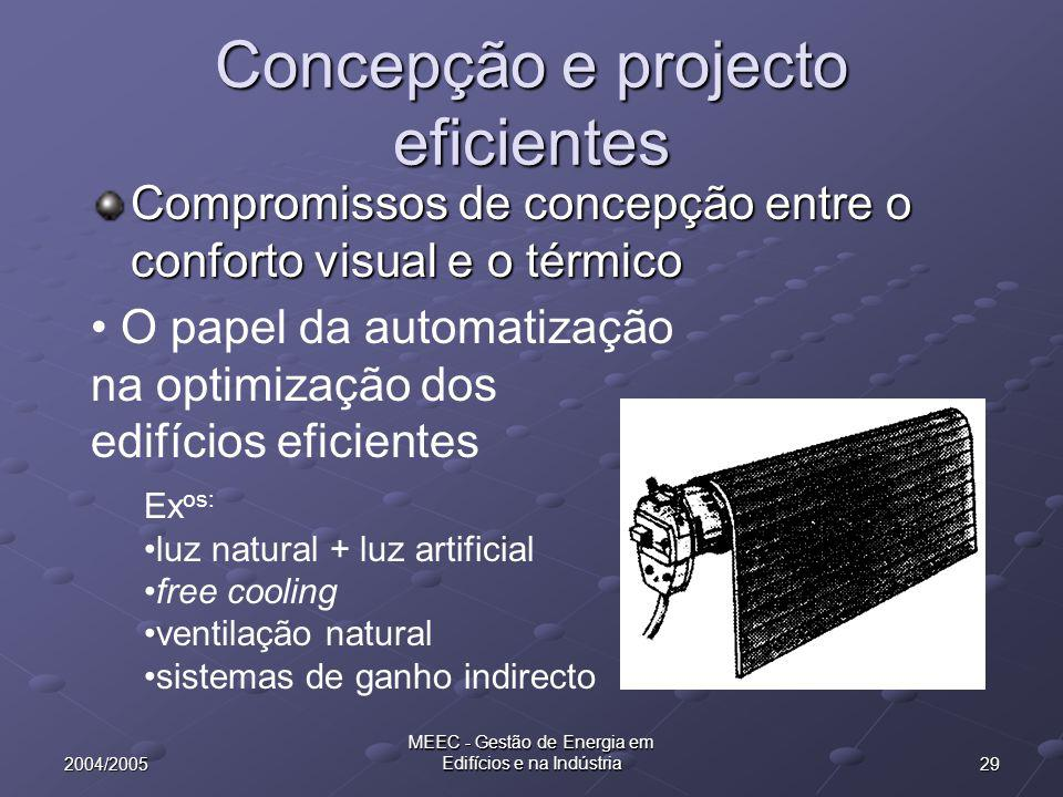 292004/2005 MEEC - Gestão de Energia em Edifícios e na Indústria Concepção e projecto eficientes Compromissos de concepção entre o conforto visual e o