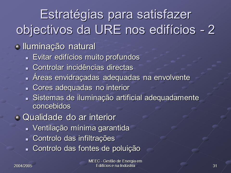 312004/2005 MEEC - Gestão de Energia em Edifícios e na Indústria Estratégias para satisfazer objectivos da URE nos edifícios - 2 Iluminação natural Ev