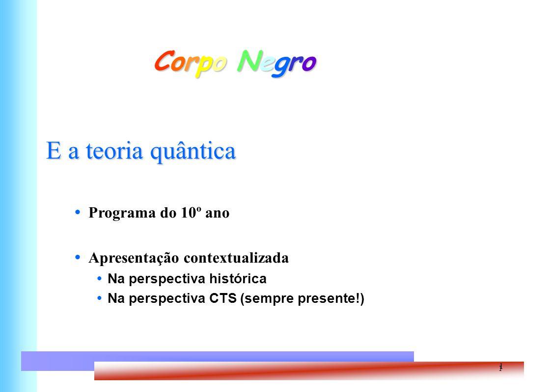 1 Corpo NegroCorpo NegroCorpo NegroCorpo Negro 1 E a teoria quântica Programa do 10º ano ŸApresentação contextualizada ŸNa perspectiva histórica ŸNa p