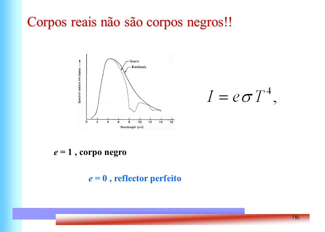 10 Corpos reais não são corpos negros!! e = 1, corpo negro e = 0, reflector perfeito