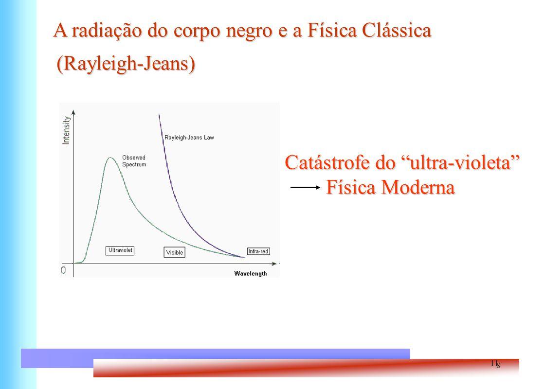 11 8 Catástrofe do ultra-violeta Física Moderna Física Moderna A radiação do corpo negro e a Física Clássica (Rayleigh-Jeans)