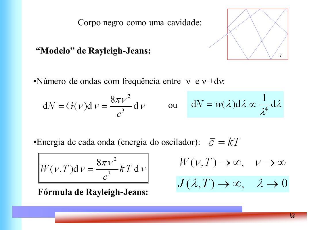 12 15 Corpo negro como uma cavidade: Modelo de Rayleigh-Jeans: Número de ondas com frequência entre e +d : ou Energia de cada onda (energia do oscilad