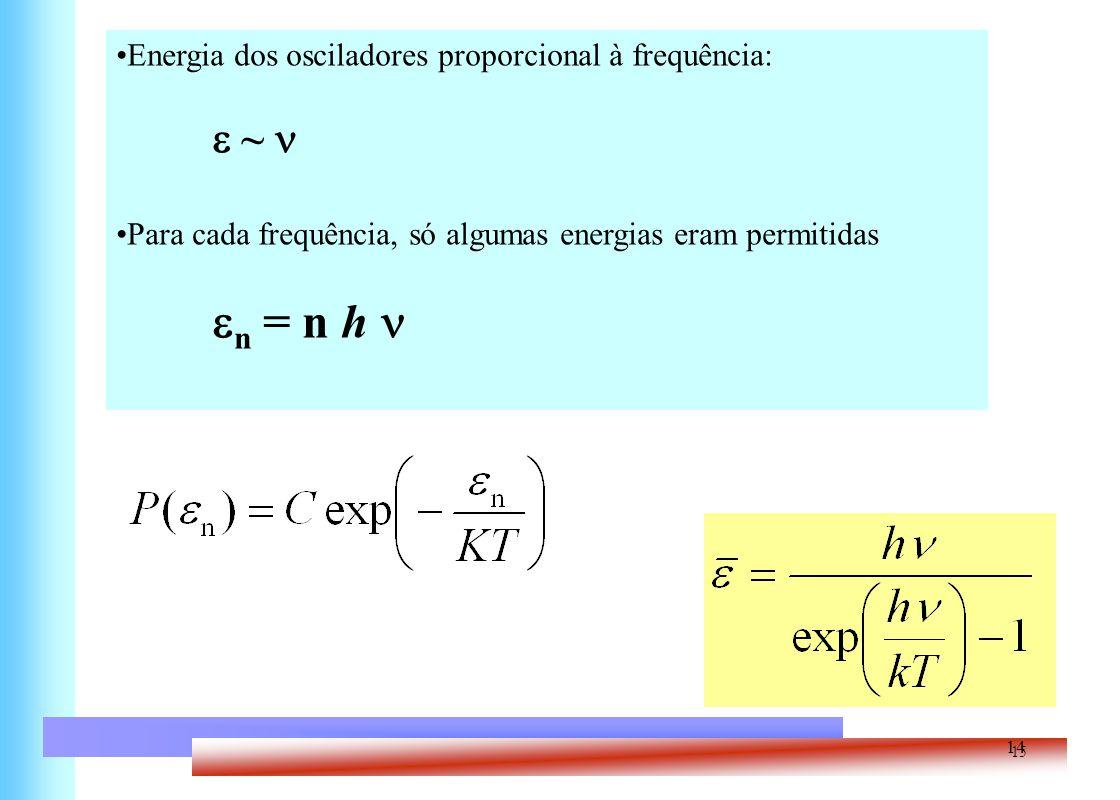 14 Energia dos osciladores proporcional à frequência: ~ Para cada frequência, só algumas energias eram permitidas n = n h 15
