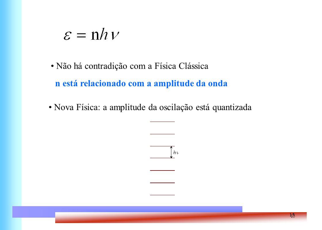 Não há contradição com a Física Clássica n está relacionado com a amplitude da onda Nova Física: a amplitude da oscilação está quantizada