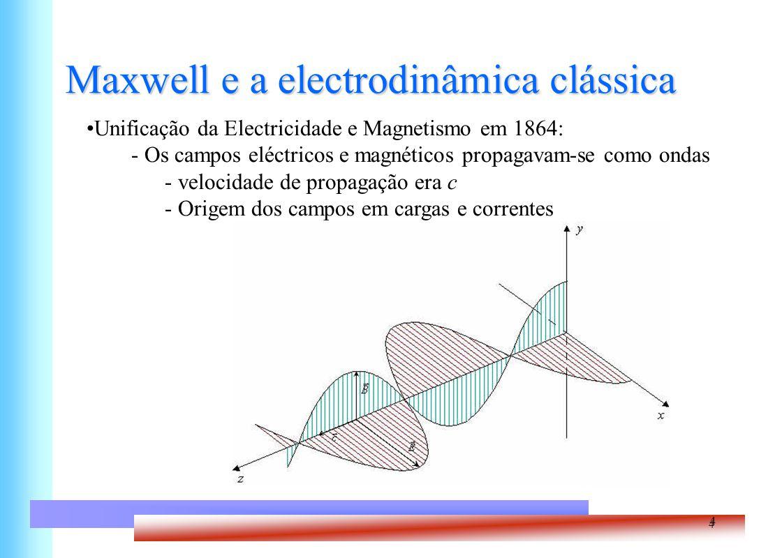 4 4 Unificação da Electricidade e Magnetismo em 1864: - Os campos eléctricos e magnéticos propagavam-se como ondas - velocidade de propagação era c -